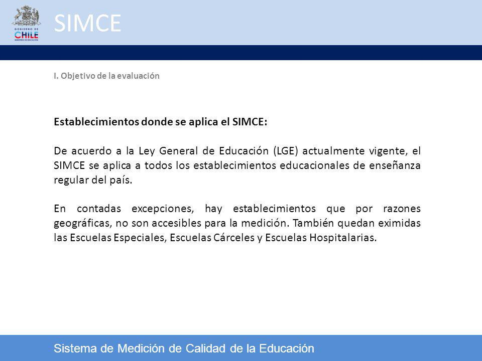 SIMCE Establecimientos donde se aplica el SIMCE: