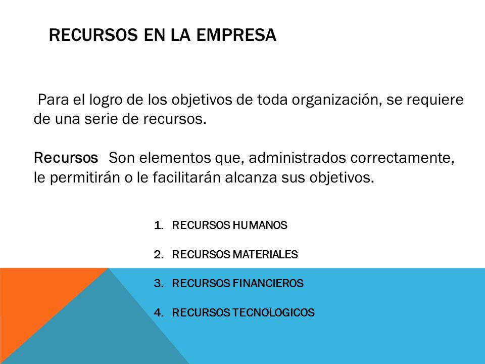 RECURSOS EN LA EMPRESA Para el logro de los objetivos de toda organización, se requiere de una serie de recursos.