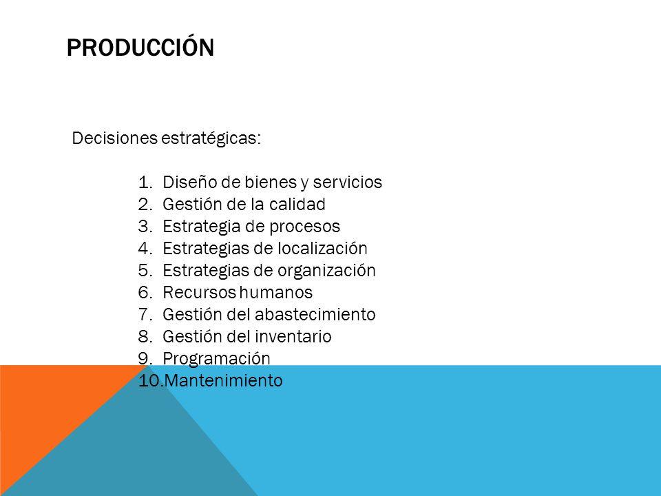 Producción Decisiones estratégicas: Diseño de bienes y servicios
