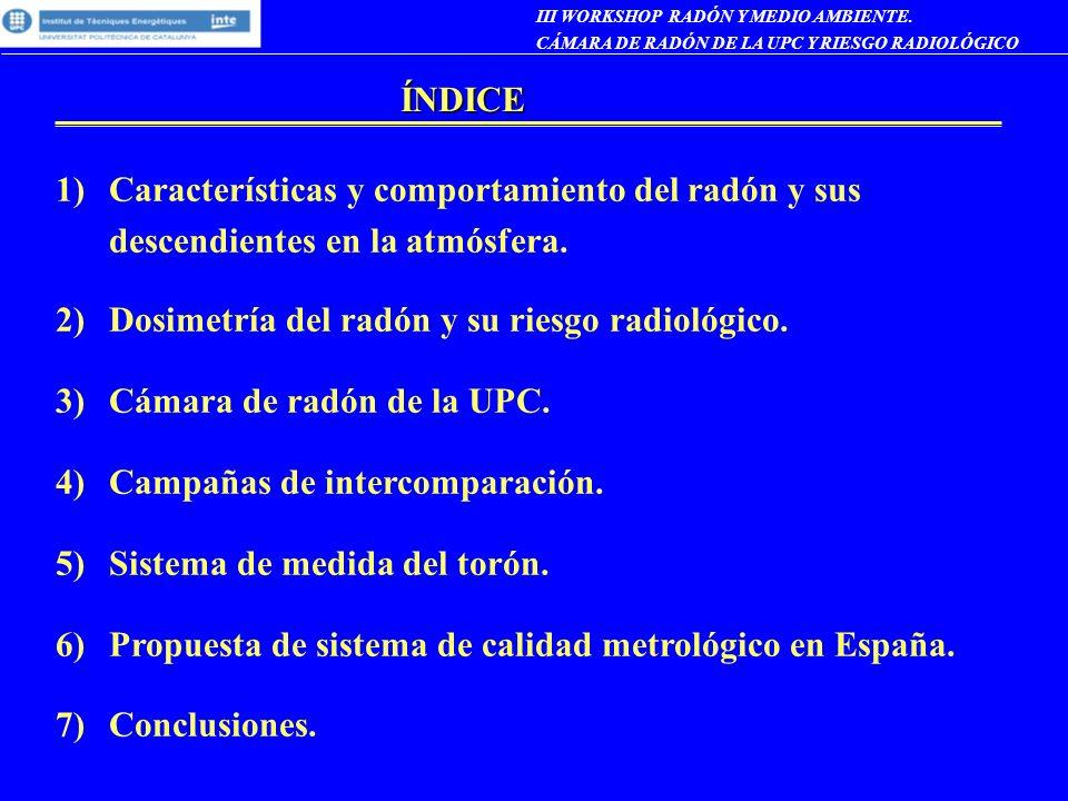 2) Dosimetría del radón y su riesgo radiológico.