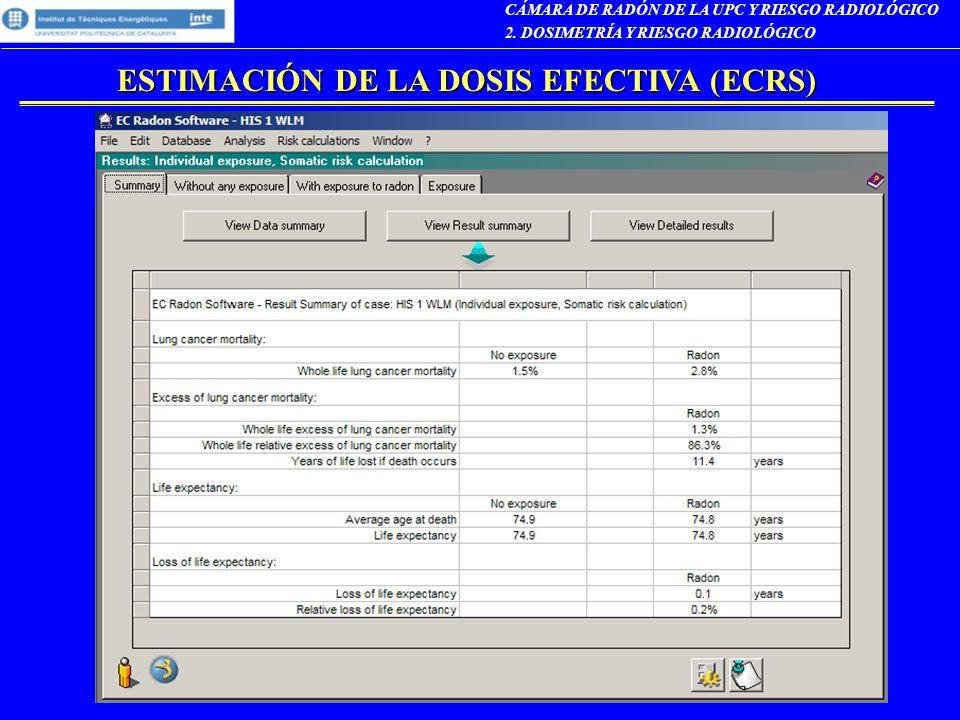 ESTIMACIÓN DE LA DOSIS EFECTIVA (ECRS)