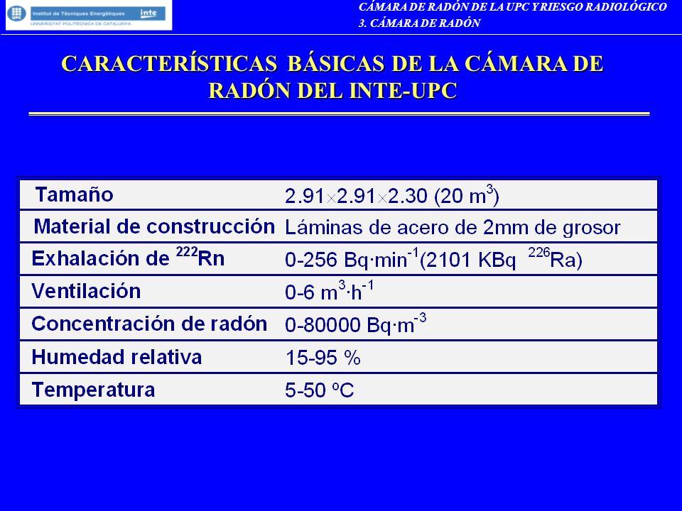 CARACTERÍSTICAS BÁSICAS DE LA CÁMARA DE RADÓN DEL INTE-UPC