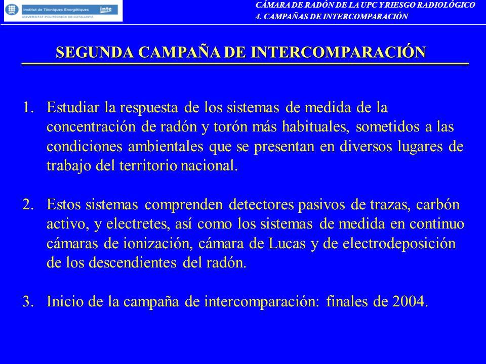 SEGUNDA CAMPAÑA DE INTERCOMPARACIÓN