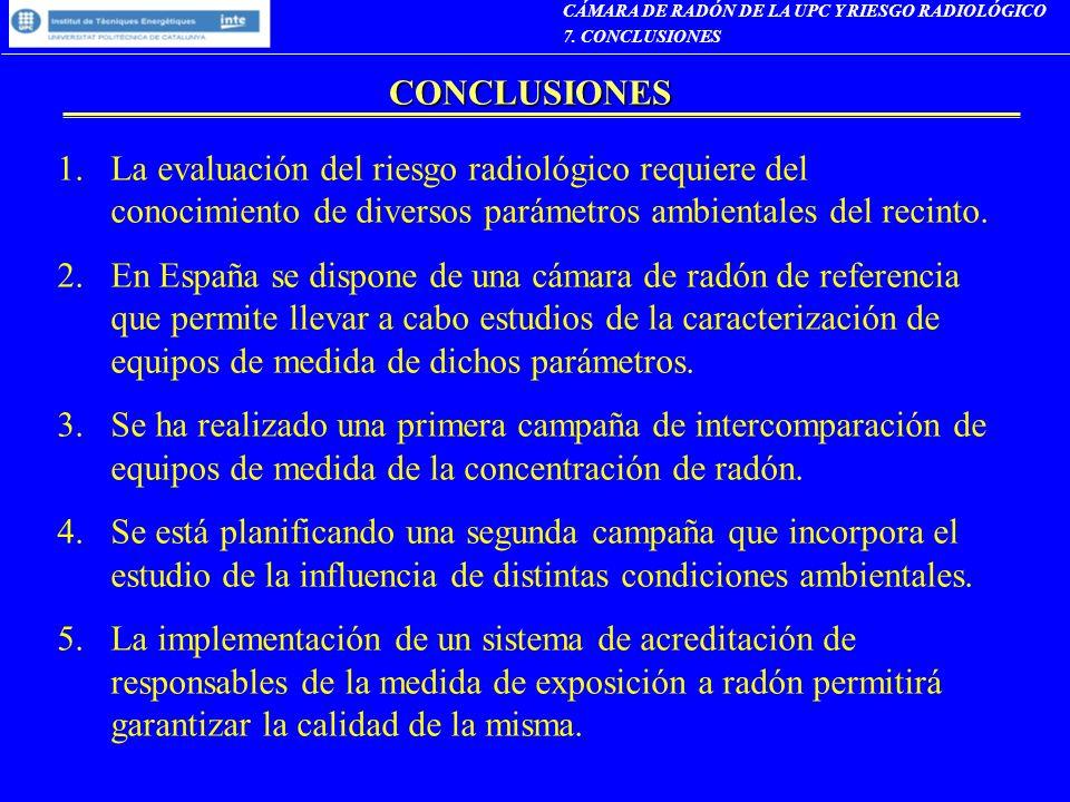 CÁMARA DE RADÓN DE LA UPC Y RIESGO RADIOLÓGICO