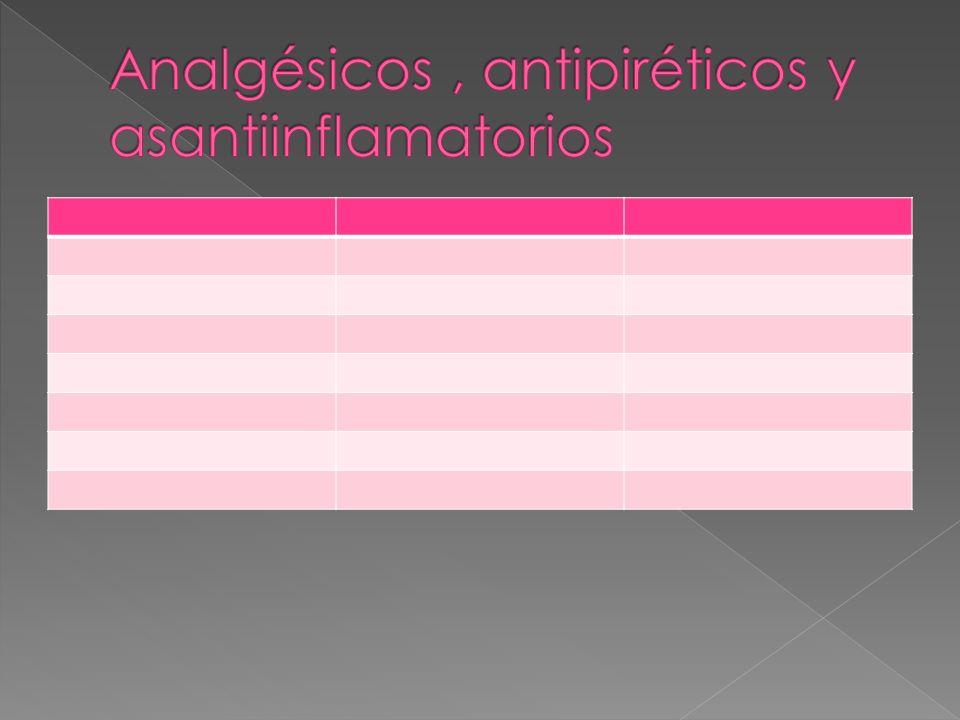 Analgésicos , antipiréticos y asantiinflamatorios