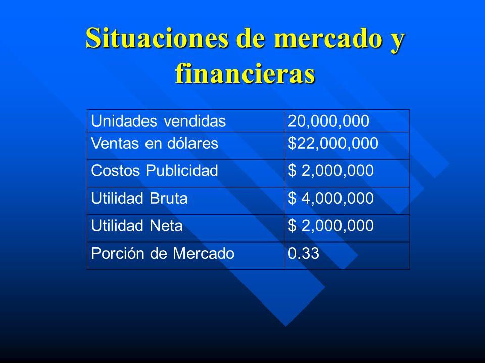 Situaciones de mercado y financieras