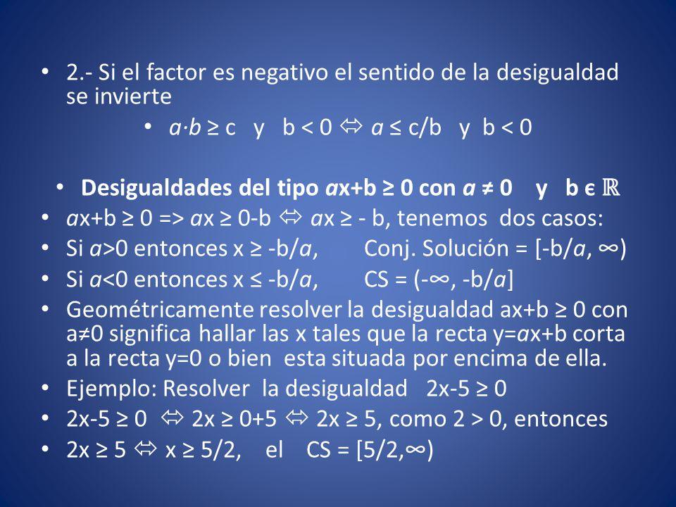 Desigualdades del tipo ax+b ≥ 0 con a ≠ 0 y b є ℝ
