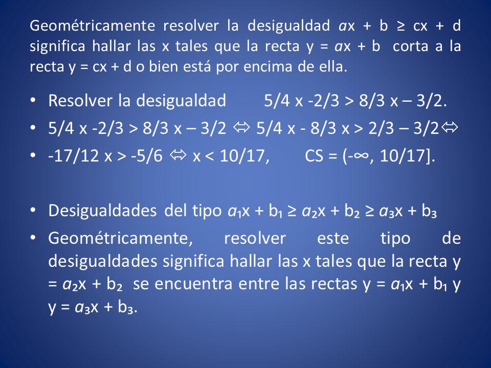 Resolver la desigualdad 5/4 x -2/3 > 8/3 x – 3/2.