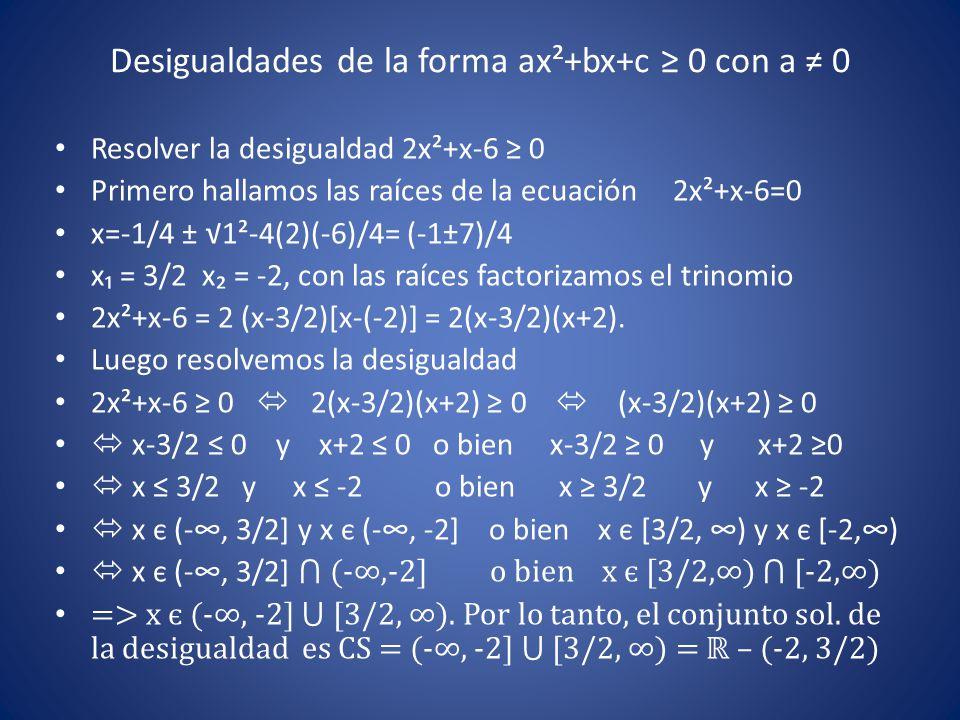 Desigualdades de la forma ax²+bx+c ≥ 0 con a ≠ 0