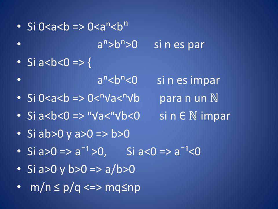 Si 0<a<b => 0<aⁿ<bⁿ