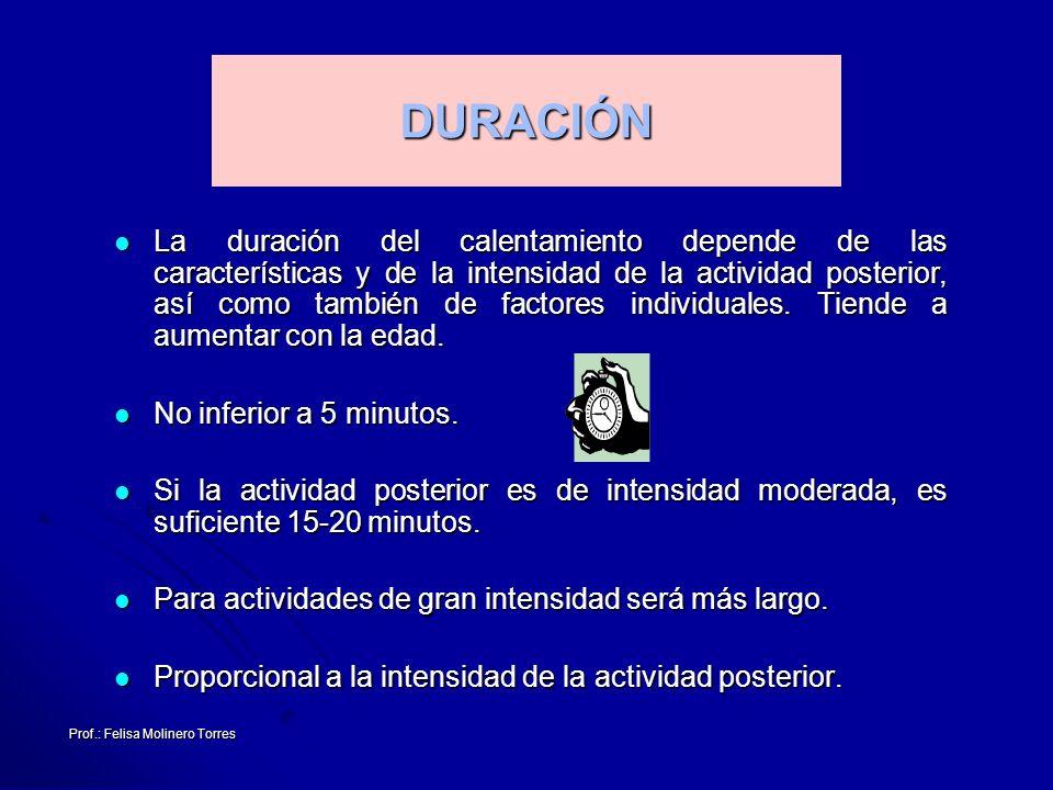 DURACIÓN