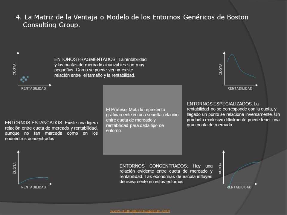 4. La Matriz de la Ventaja o Modelo de los Entornos Genéricos de Boston Consulting Group.