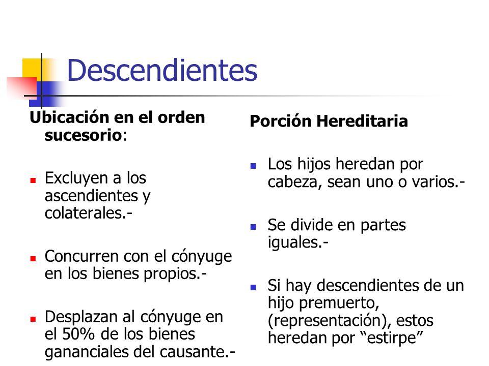 Descendientes Ubicación en el orden sucesorio: Porción Hereditaria