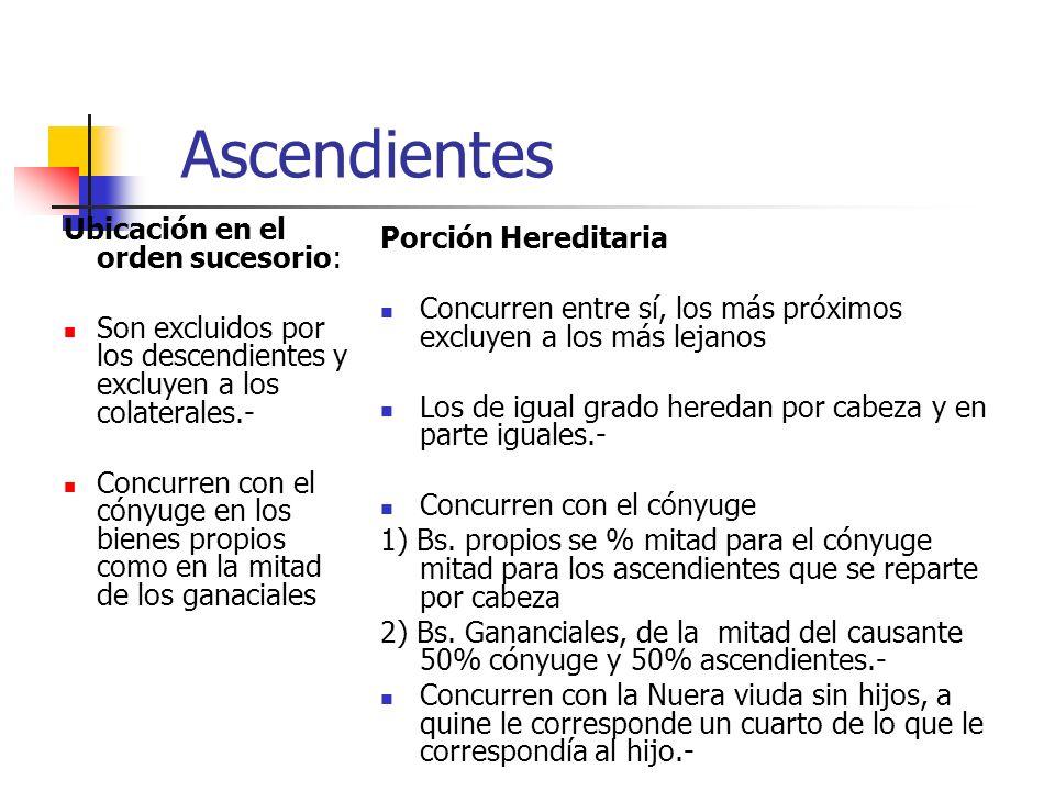 Ascendientes Ubicación en el orden sucesorio: Porción Hereditaria