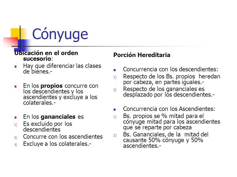 Cónyuge Ubicación en el orden sucesorio: Porción Hereditaria