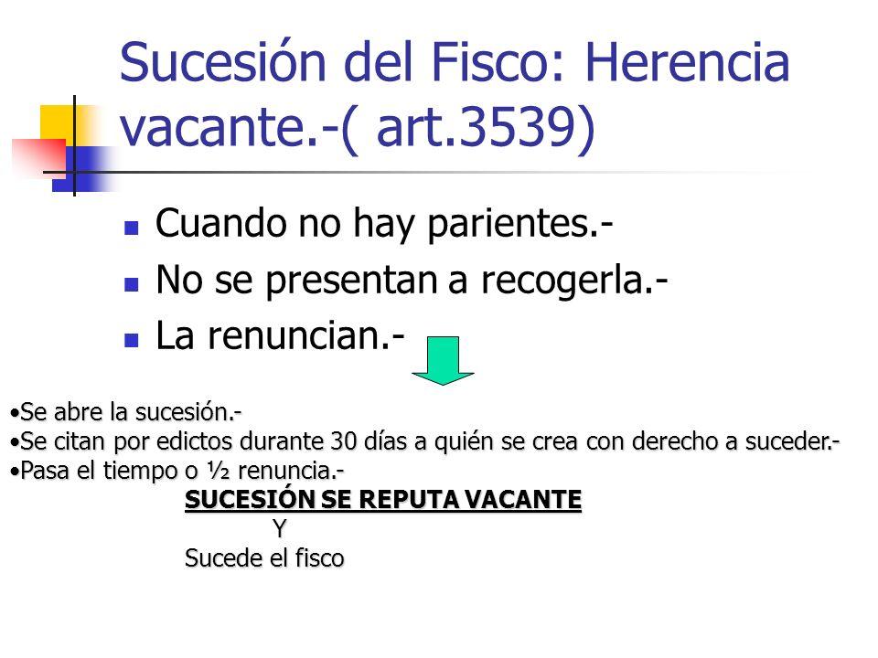 Sucesión del Fisco: Herencia vacante.-( art.3539)