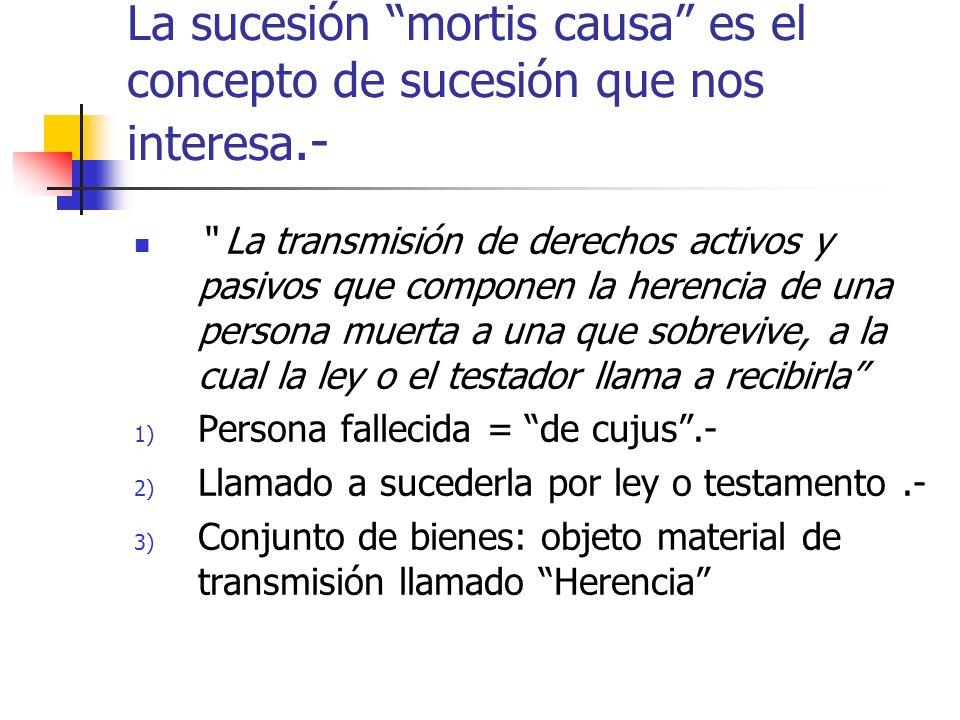 La sucesión mortis causa es el concepto de sucesión que nos interesa