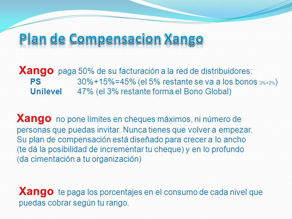 Plan de Compensacion Xango