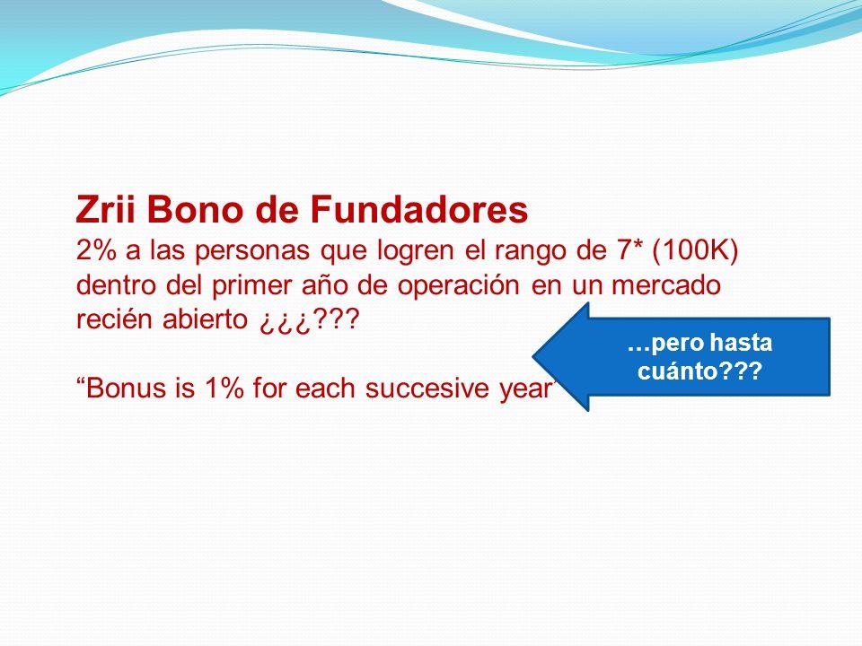 Zrii Bono de Fundadores