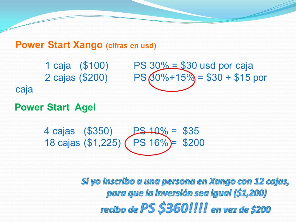 Power Start Xango (cifras en usd)