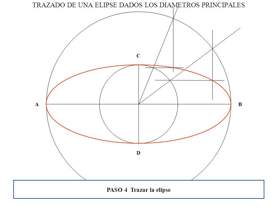 TRAZADO DE UNA ELIPSE DADOS LOS DIAMETROS PRINCIPALES