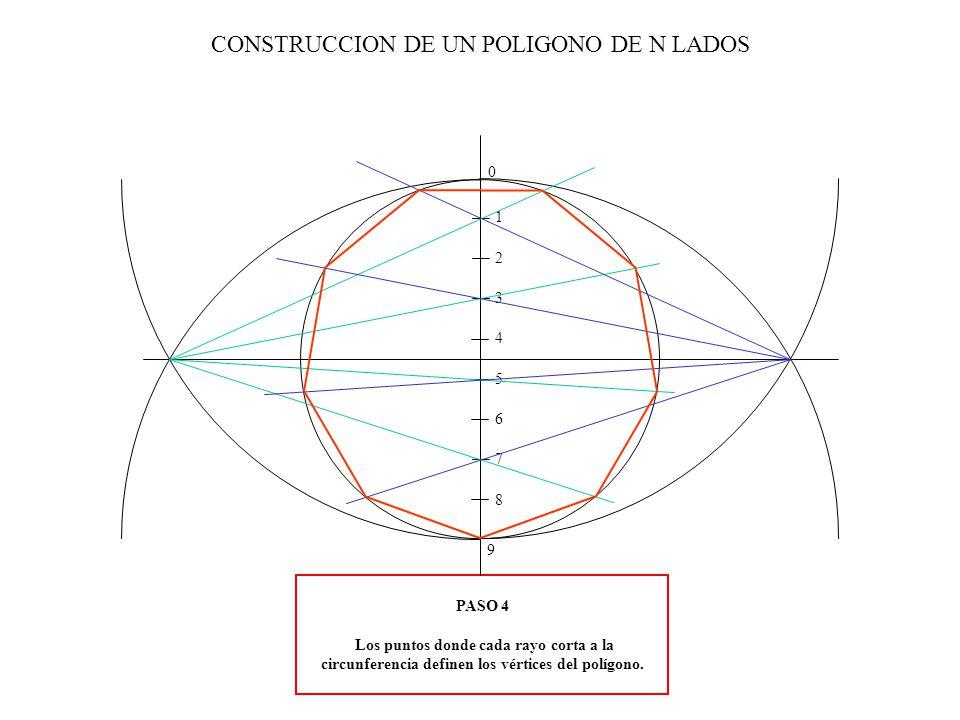 CONSTRUCCION DE UN POLIGONO DE N LADOS