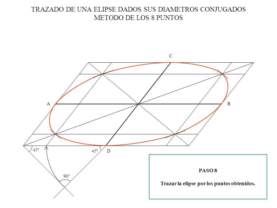 TRAZADO DE UNA ELIPSE DADOS SUS DIAMETROS CONJUGADOS METODO DE LOS 8 PUNTOS