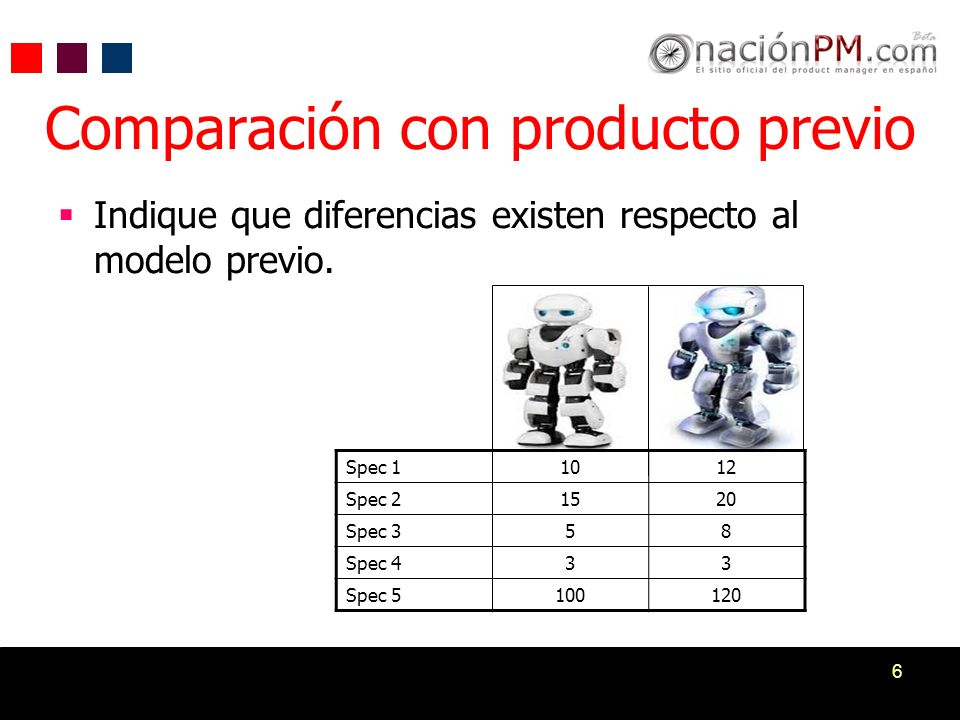 Comparación con producto previo