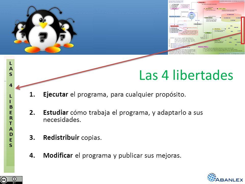 Las 4 libertades Ejecutar el programa, para cualquier propósito.