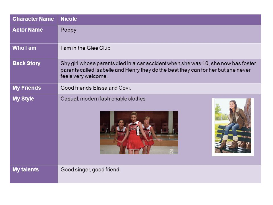 Character NameNicole. Actor Name. Poppy. Who I am. I am in the Glee Club. Back Story.