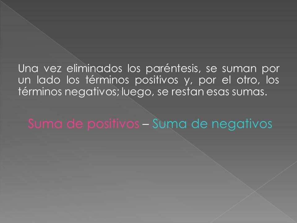 Suma de positivos – Suma de negativos