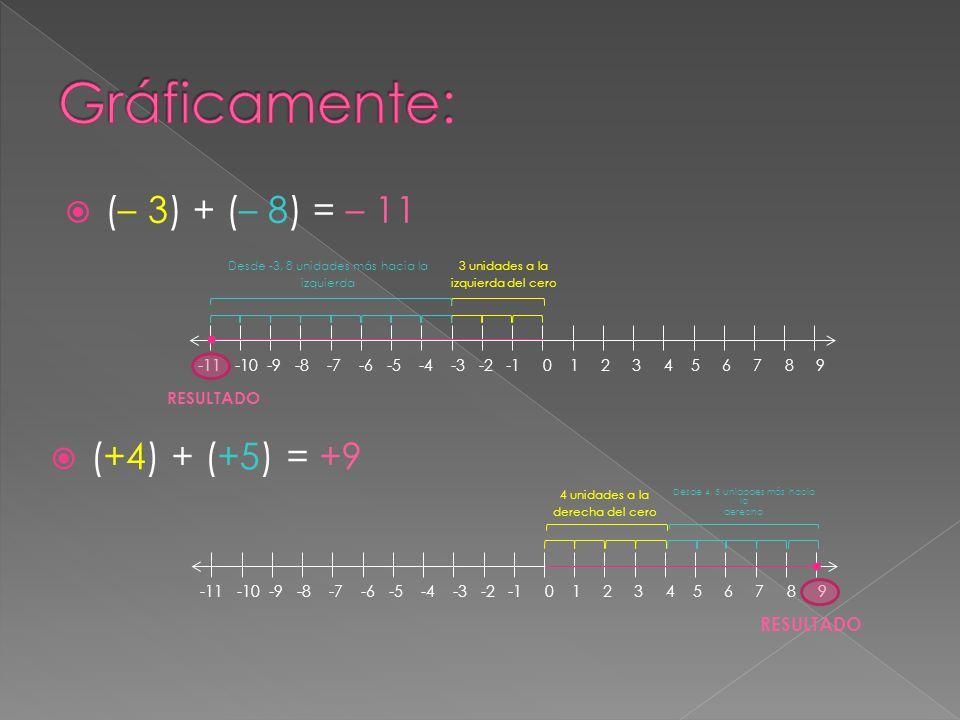 Gráficamente: (– 3) + (– 8) = – 11 (+4) + (+5) = +9 RESULTADO