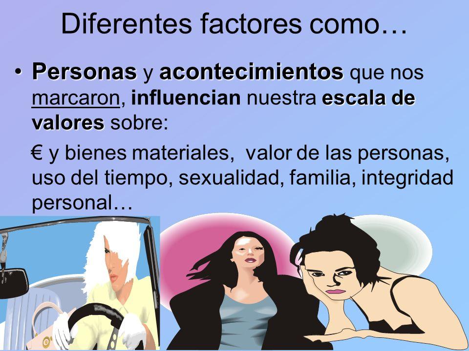 Diferentes factores como…