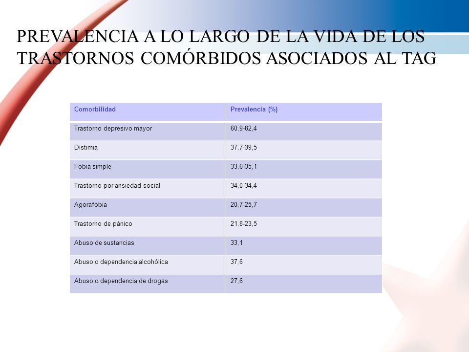 PREVALENCIA A LO LARGO DE LA VIDA DE LOS TRASTORNOS COMÓRBIDOS ASOCIADOS AL TAG