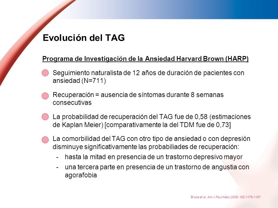Evolución del TAGPrograma de Investigación de la Ansiedad Harvard Brown (HARP)
