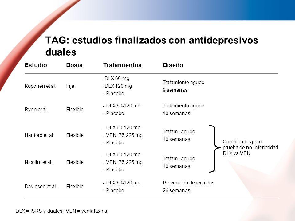 TAG: estudios finalizados con antidepresivos duales