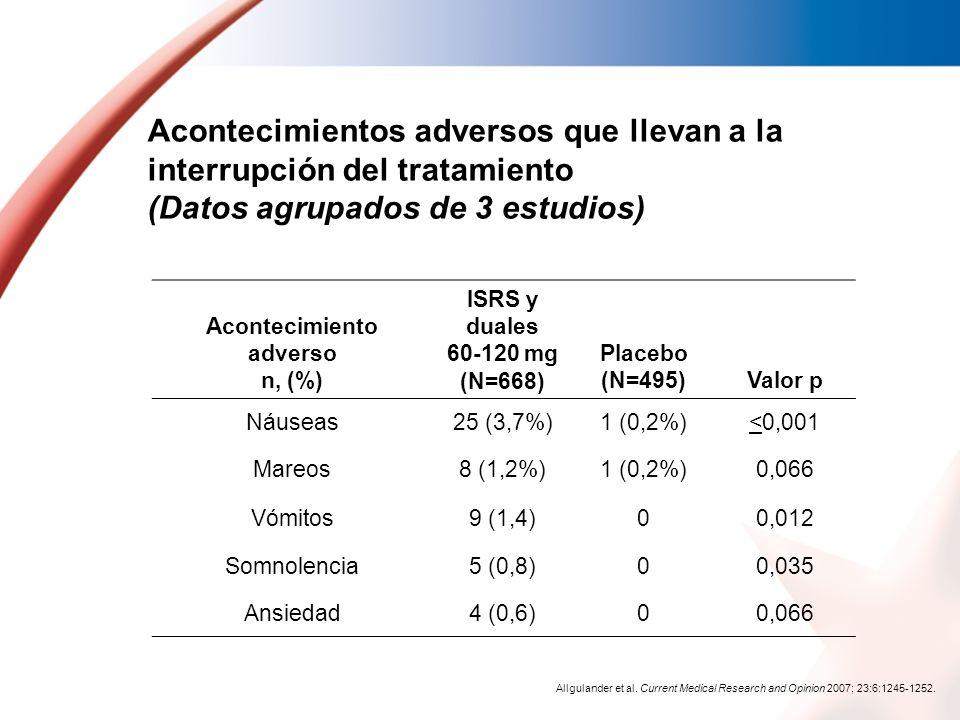 Acontecimiento adverso n, (%)