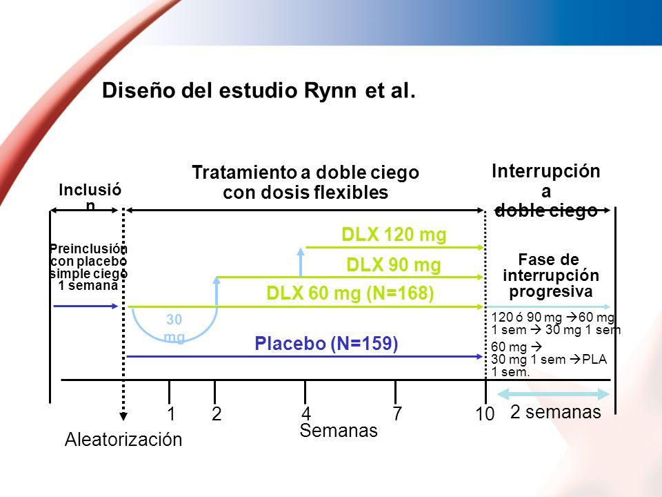 Diseño del estudio Rynn et al.