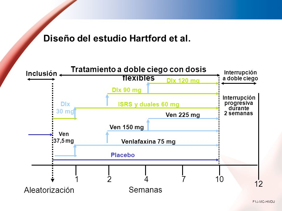 Diseño del estudio Hartford et al.