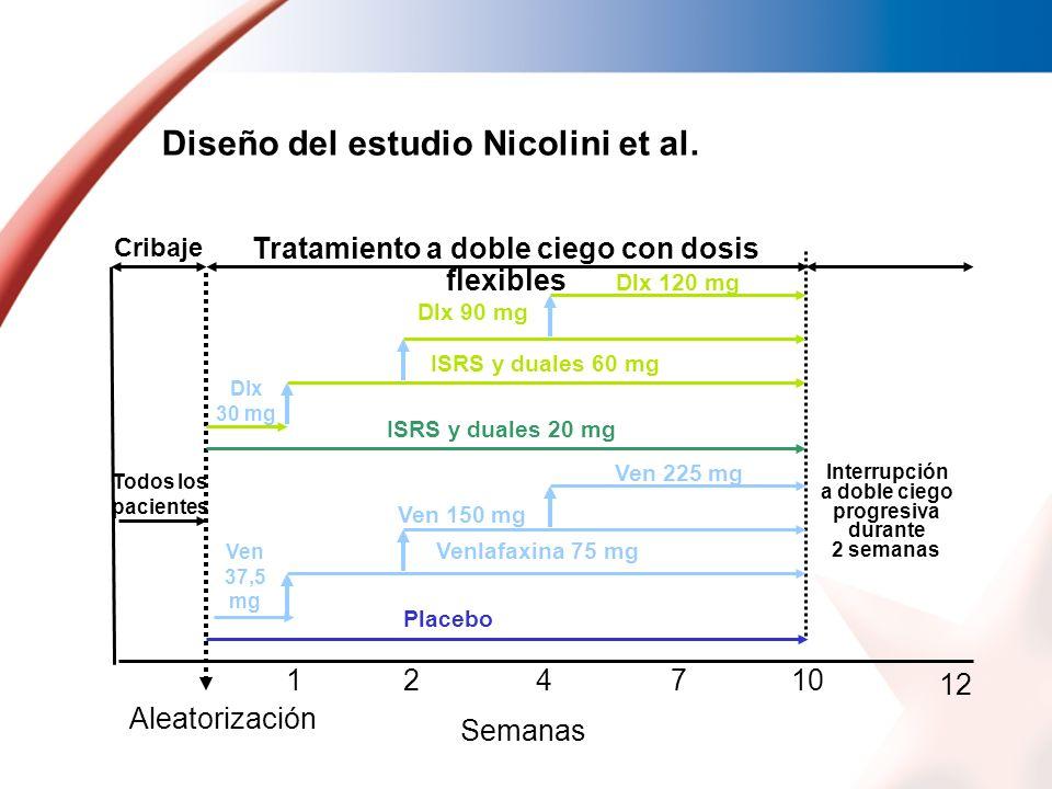 Diseño del estudio Nicolini et al.