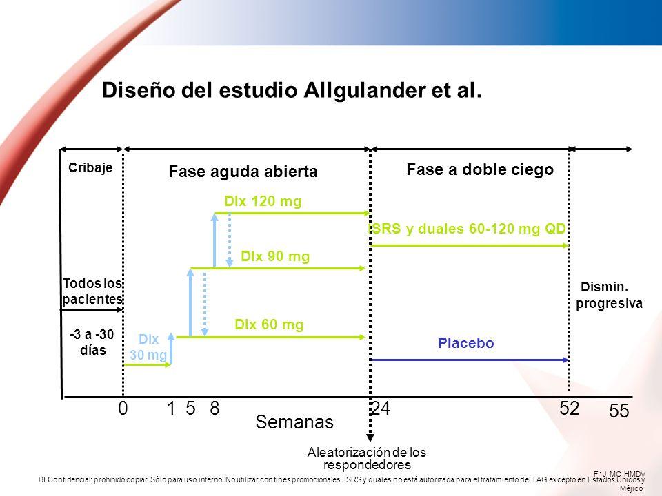 Diseño del estudio Allgulander et al.