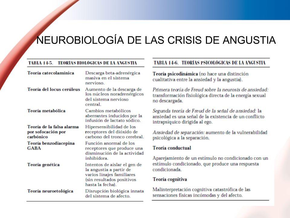 NEUROBIOLOGÍA DE LAS CRISIS DE ANGUSTIA