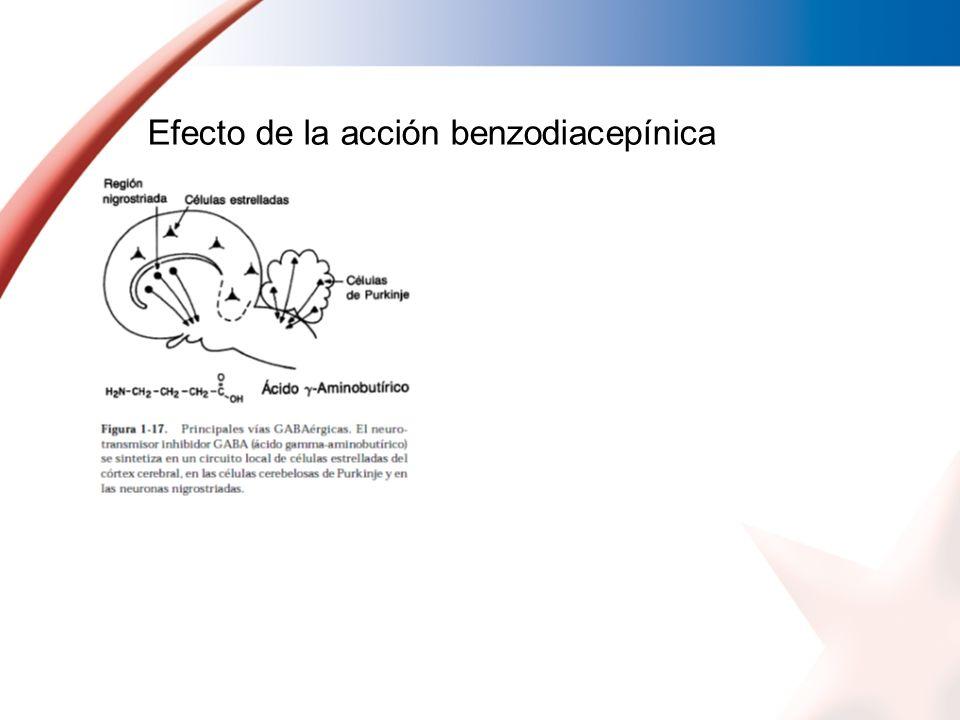 Efecto de la acción benzodiacepínica