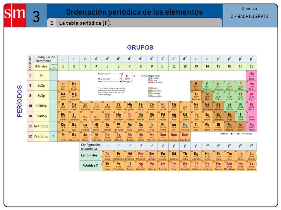 Formacin de nuevos enlaces ppt descargar ordenacin peridica de los elementos urtaz Gallery