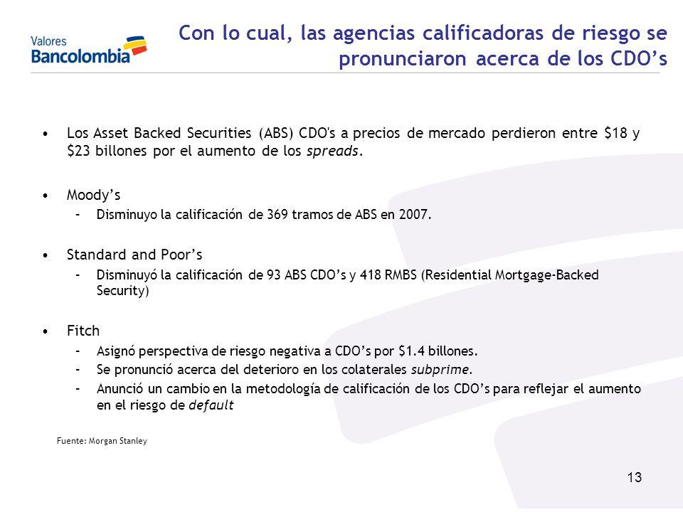 Con lo cual, las agencias calificadoras de riesgo se pronunciaron acerca de los CDO's