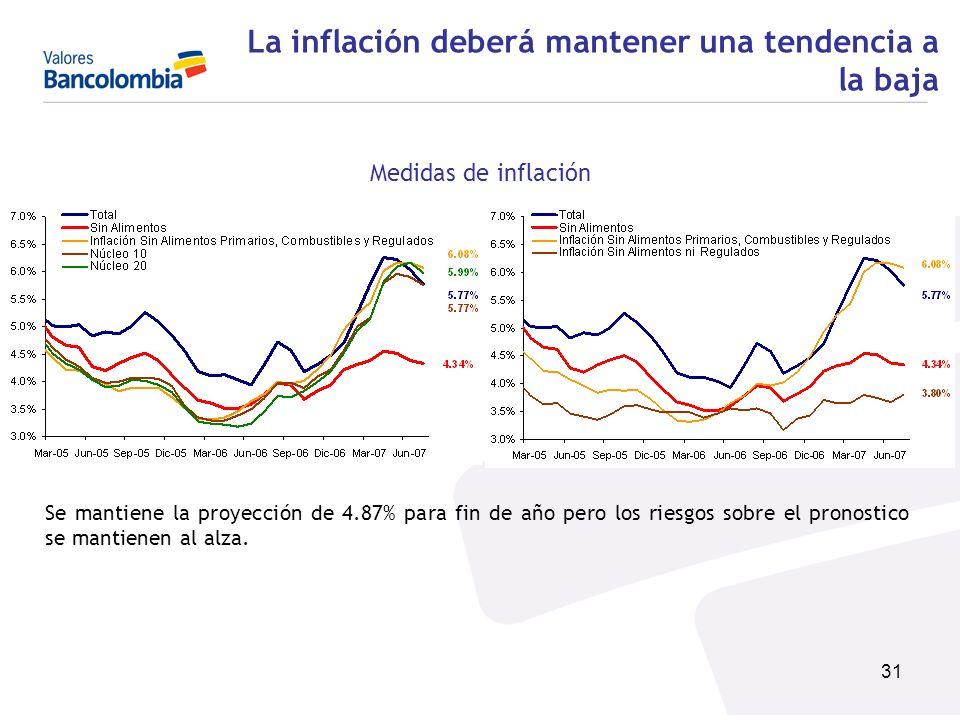 La inflación deberá mantener una tendencia a la baja