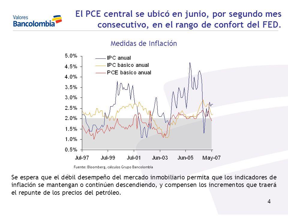 El PCE central se ubicó en junio, por segundo mes consecutivo, en el rango de confort del FED.