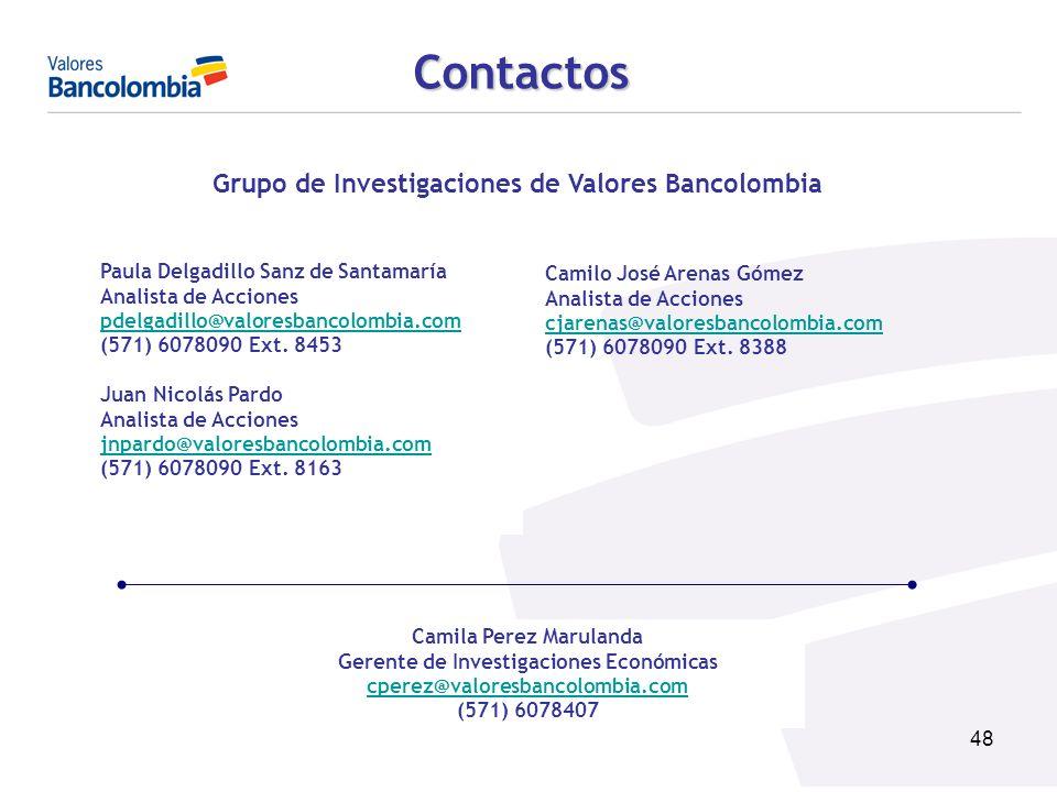 Camila Perez Marulanda Gerente de Investigaciones Económicas