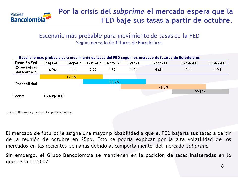 Por la crisis del subprime el mercado espera que la FED baje sus tasas a partir de octubre.