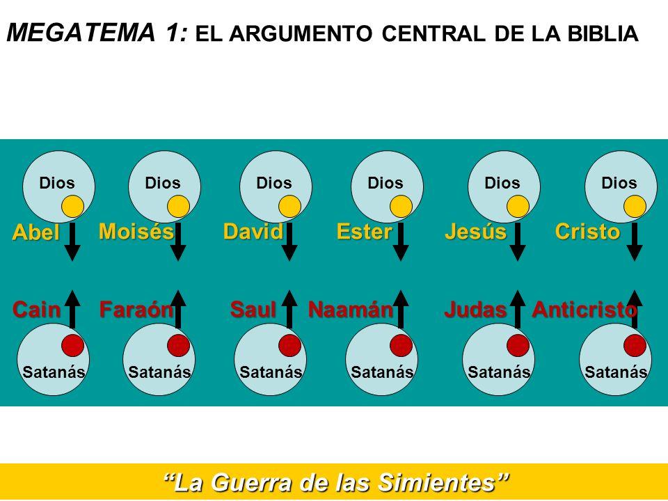 MEGATEMA 1: EL ARGUMENTO CENTRAL DE LA BIBLIA